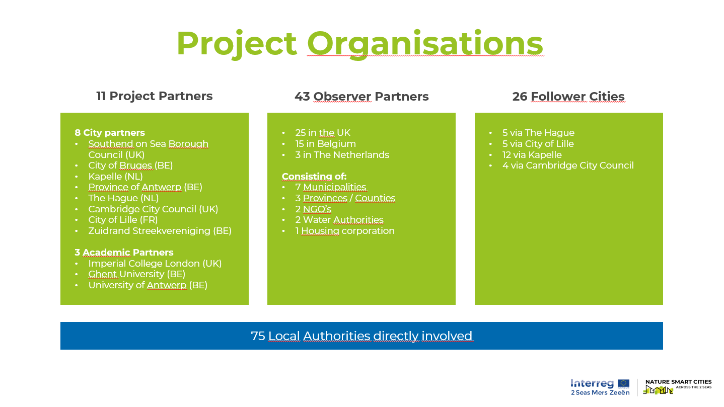 Project Organisations